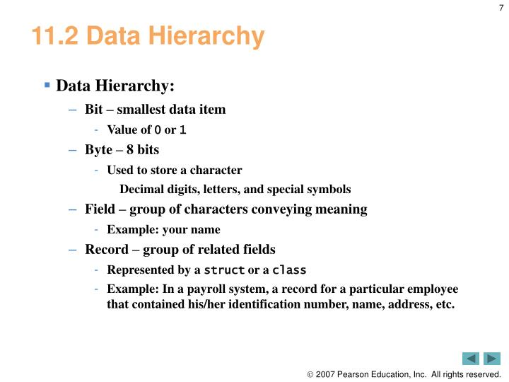 11.2 Data Hierarchy