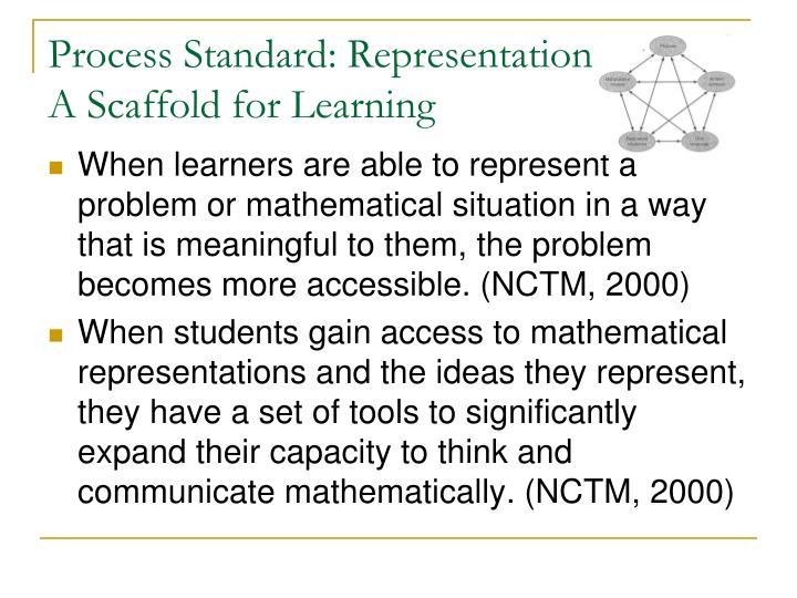 Process Standard: Representation