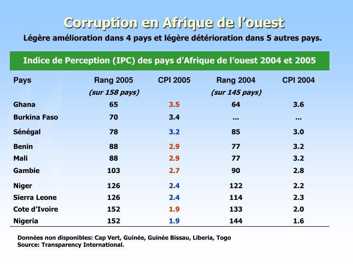 Corruption en Afrique de l'ouest