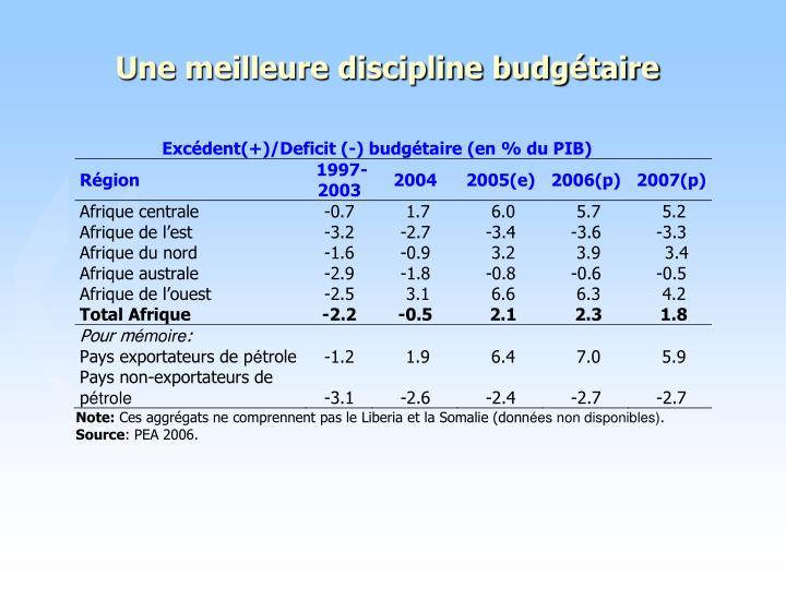 Une meilleure discipline budgétaire