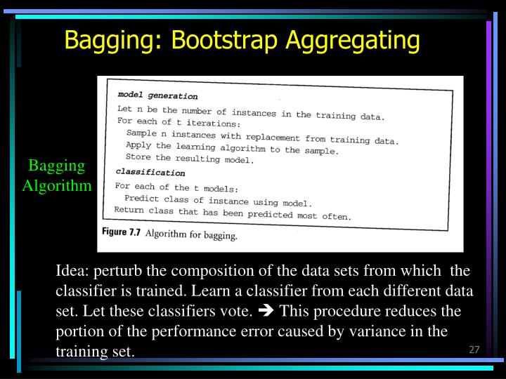 Bagging: Bootstrap Aggregating