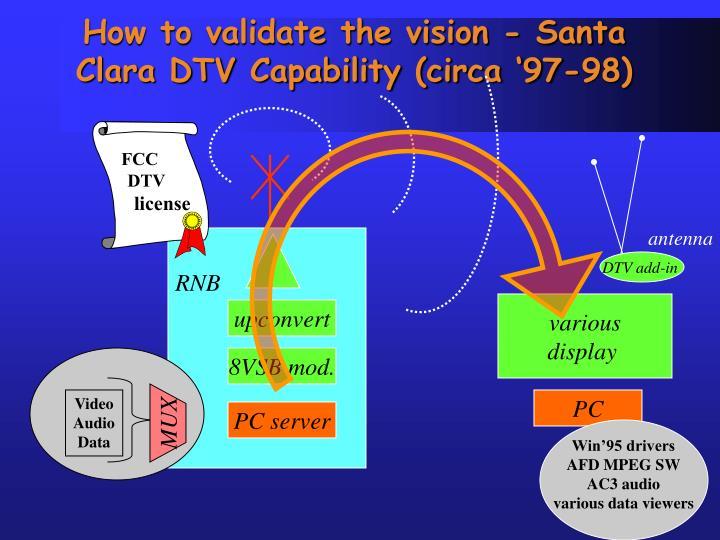 How to validate the vision - Santa Clara DTV Capability (circa '97-98)