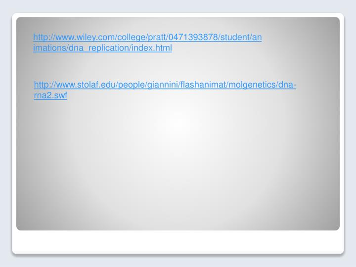 http://www.wiley.com/college/pratt/0471393878/student/animations/dna_replication/index.html