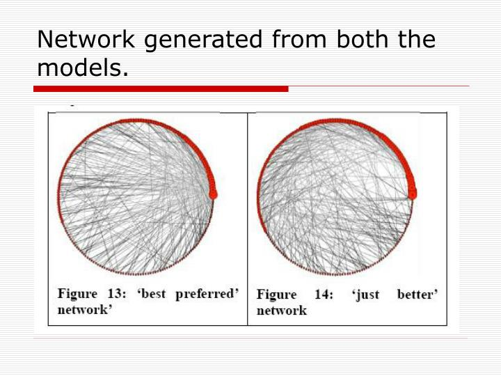 Network generated from both the models.