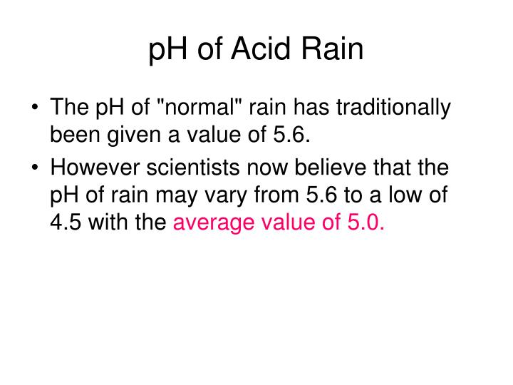 pH of Acid Rain