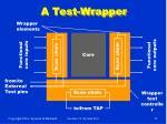 a test wrapper