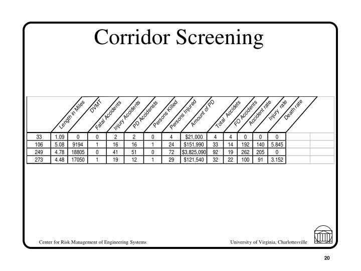 Corridor Screening
