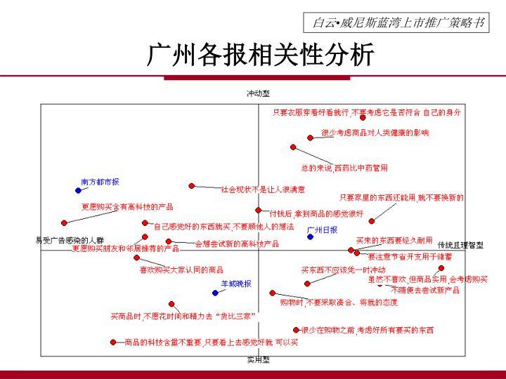 广州各报相关性分析