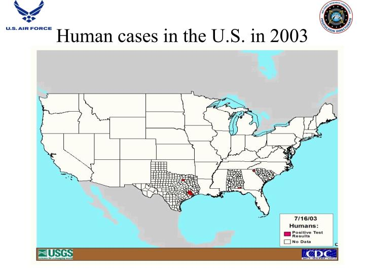 Human cases in the U.S. in 2003
