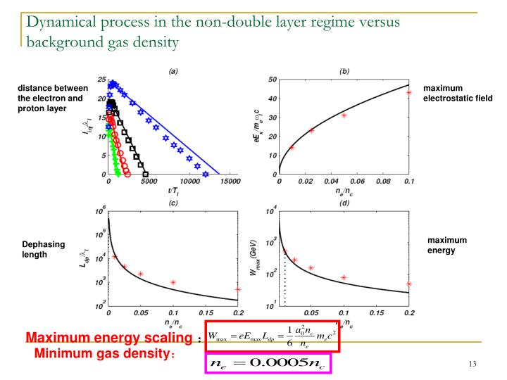 Dynamical process in the non-double layer regime versus background gas density