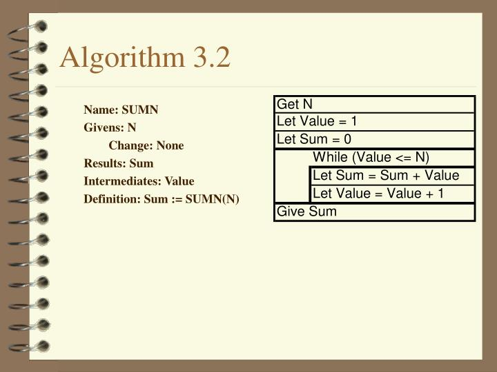 Algorithm 3.2