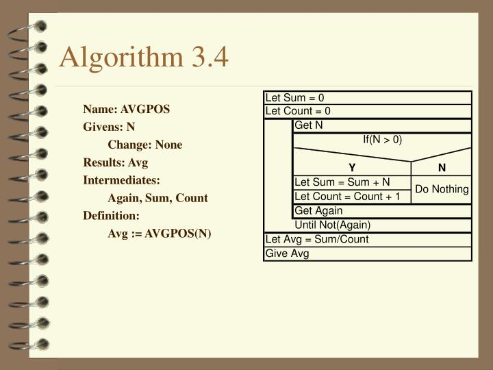 Algorithm 3.4