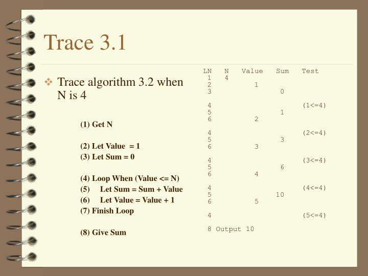 Trace algorithm 3.2 when N is 4
