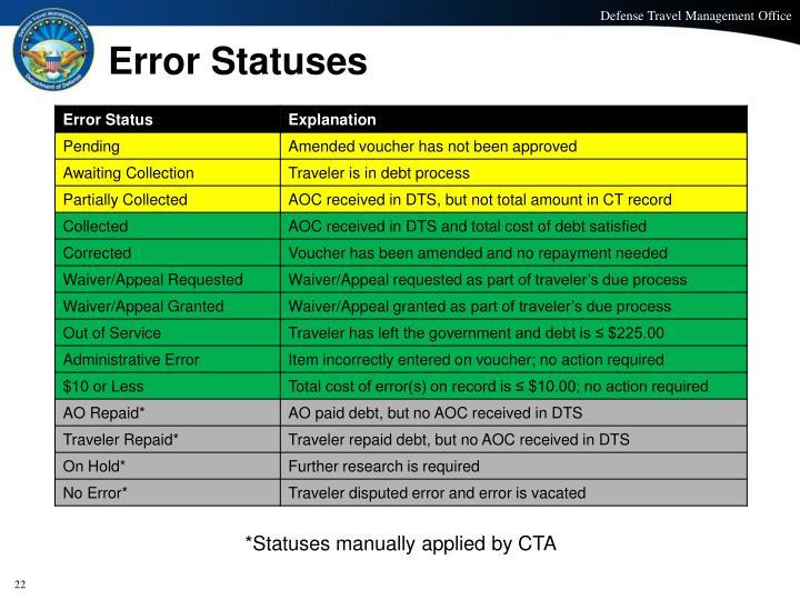 Error Statuses