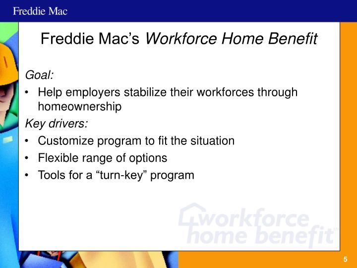 Freddie Mac's