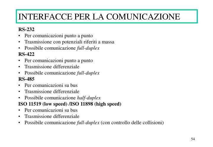 INTERFACCE PER LA COMUNICAZIONE