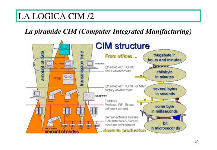 LA LOGICA CIM /2