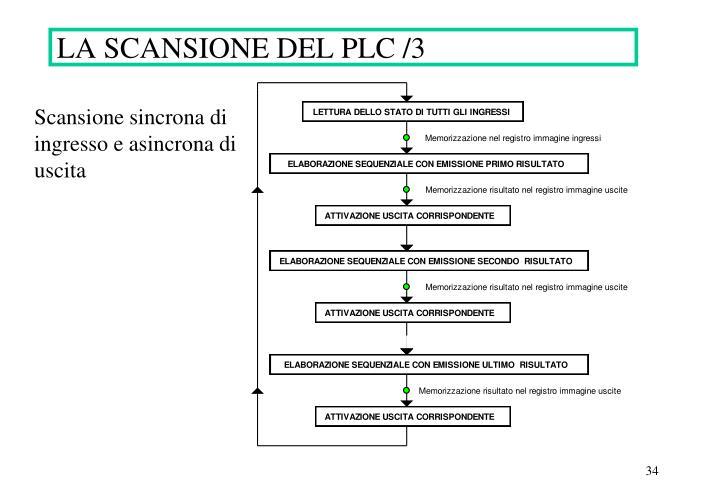 LA SCANSIONE DEL PLC /3