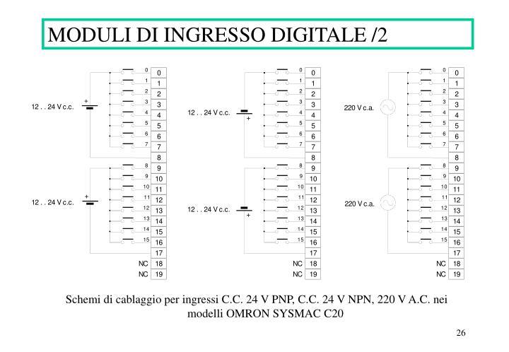 MODULI DI INGRESSO DIGITALE /2