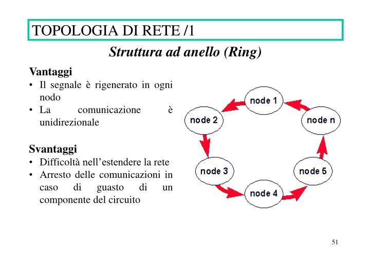 TOPOLOGIA DI RETE /1