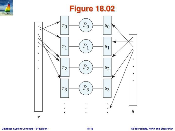 Figure 18.02