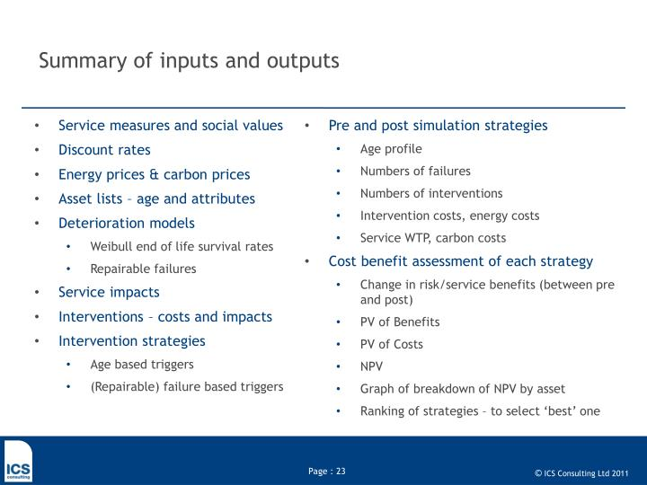 Summary of inputs and outputs