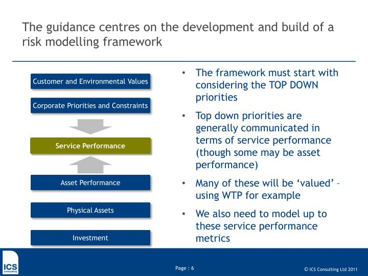 The guidance centres on the development and build of a risk modelling framework