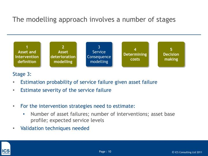 The modelling approach involves a number of stages