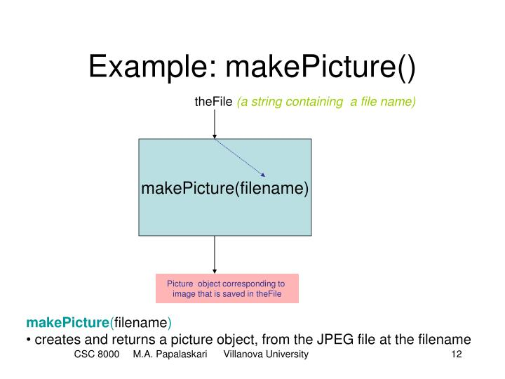 Example: makePicture()