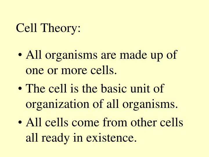 Cell Theory: