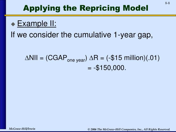 Applying the Repricing Model