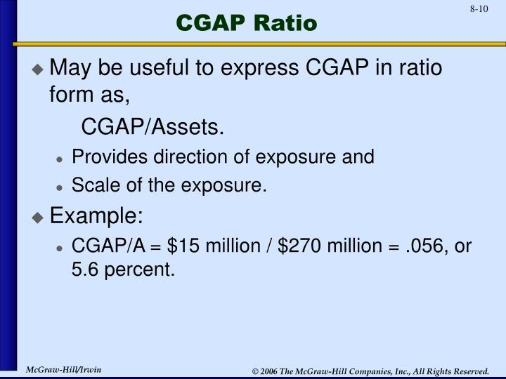 CGAP Ratio
