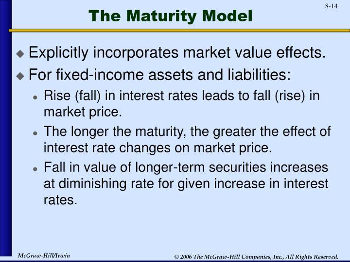The Maturity Model