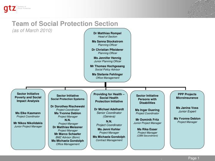 Team of social protection section as of march 2010