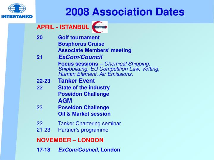 2008 Association Dates