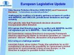 european legislative update1