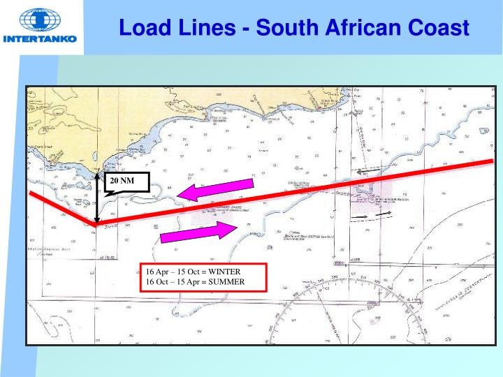 Load Lines - South African Coast