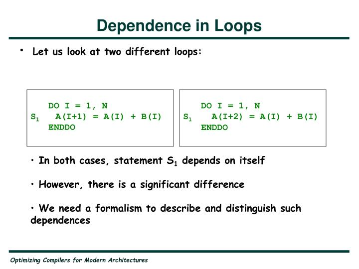 Dependence in Loops