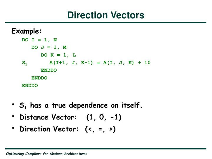 Direction Vectors