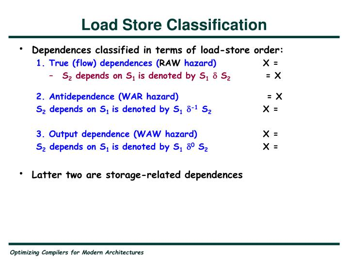 Load Store Classification