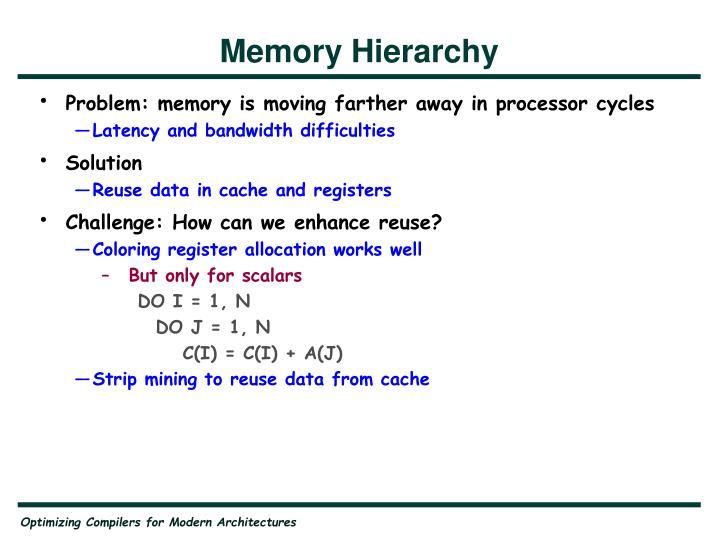 Memory Hierarchy