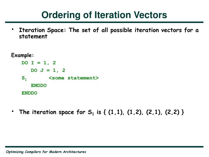 Ordering of Iteration Vectors