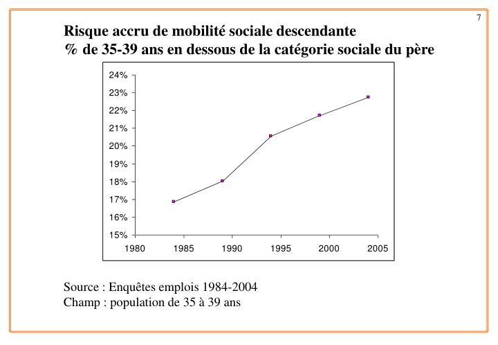 Risque accru de mobilité sociale descendante