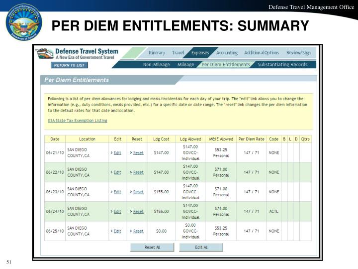 PER DIEM ENTITLEMENTS: SUMMARY