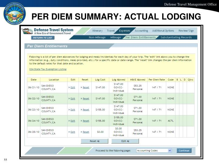 PER DIEM SUMMARY: ACTUAL LODGING