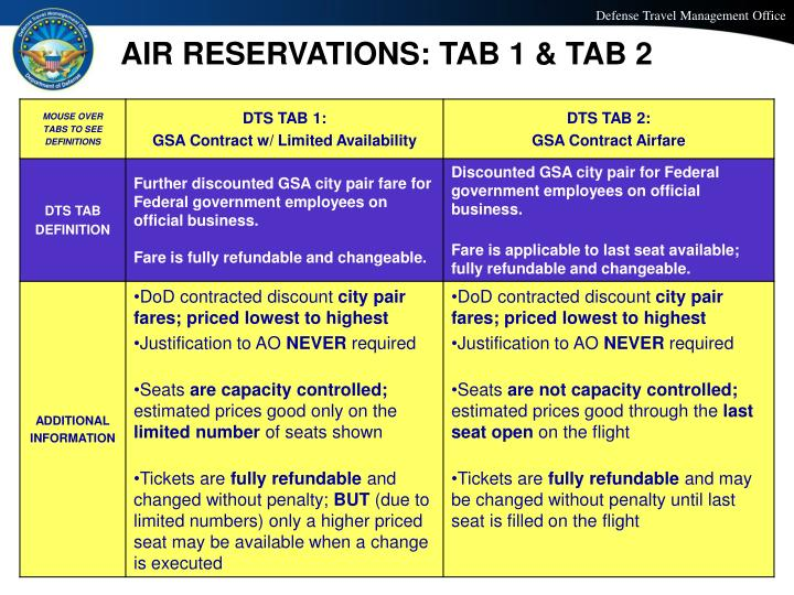 AIR RESERVATIONS: TAB 1 & TAB 2