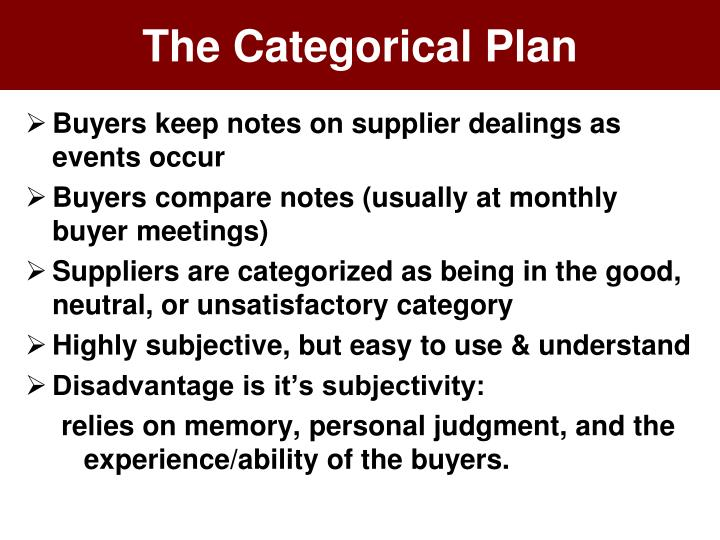 The Categorical Plan