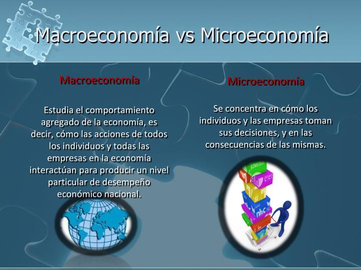 Macroeconomía vs Microeconomía