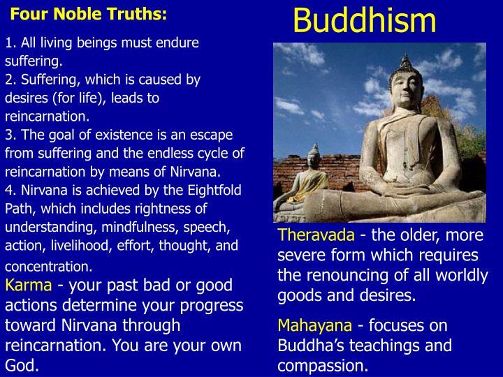 Four Noble Truths: