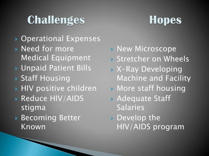 Challenges                  Hopes